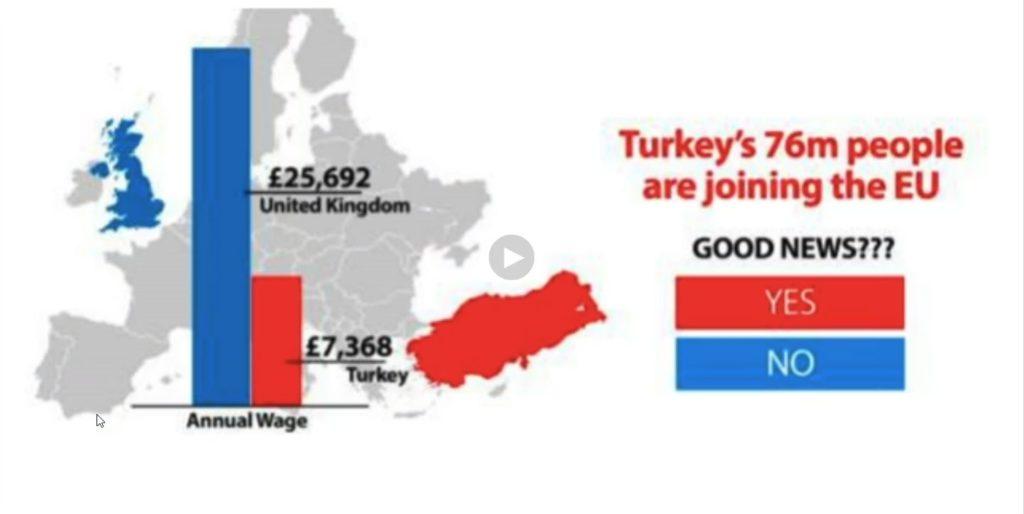 Turkey not joining the EU